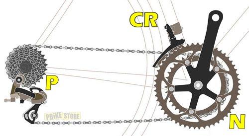 Calcola sviluppo metrico dei rapporti della bicicletta
