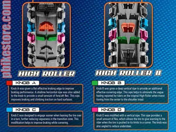 maxxis high roller 2 dettagli battistrada