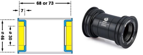 PressFit 30 (PF30)