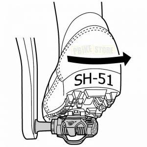 Tacchette pedali Shimano SPD SM-SH51 funzionamento